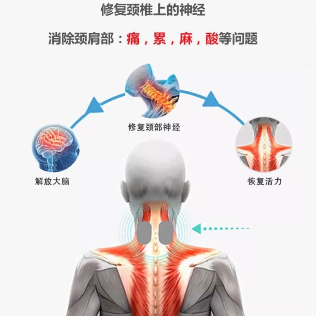 颈椎和头部保养护理